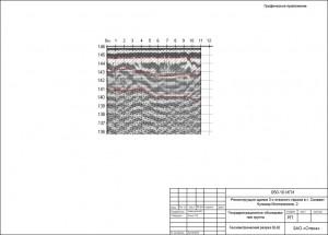 еоэлектрический разрез III-III